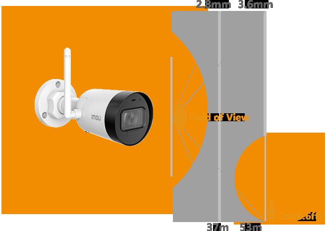 Вы можете выбрать объектив в соответствии со сценарием 2.8 или 3.6 мм.